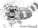UNION SPECIAL 39500 Parts Are HERE